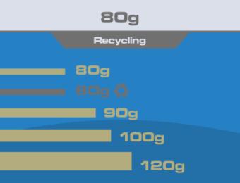 Briefbögen 80g Recycling Papier